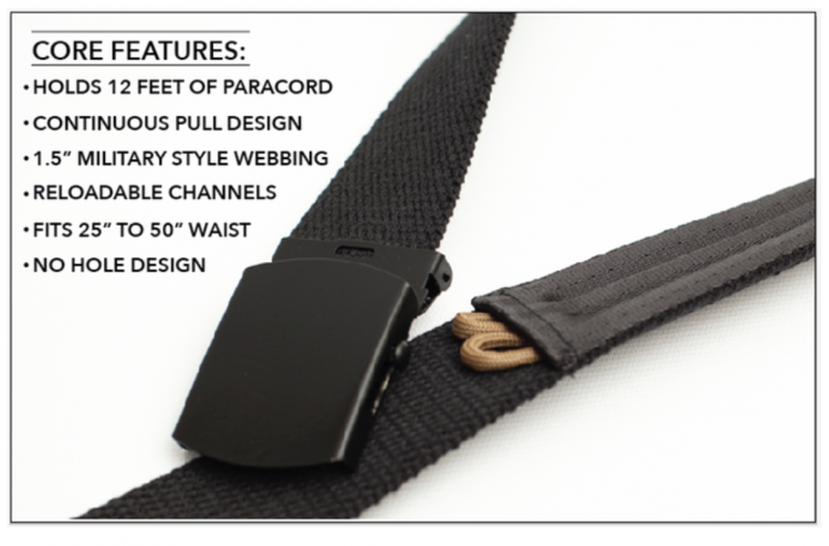 Ripcord Belt Poised to be a Kickstarter Success!