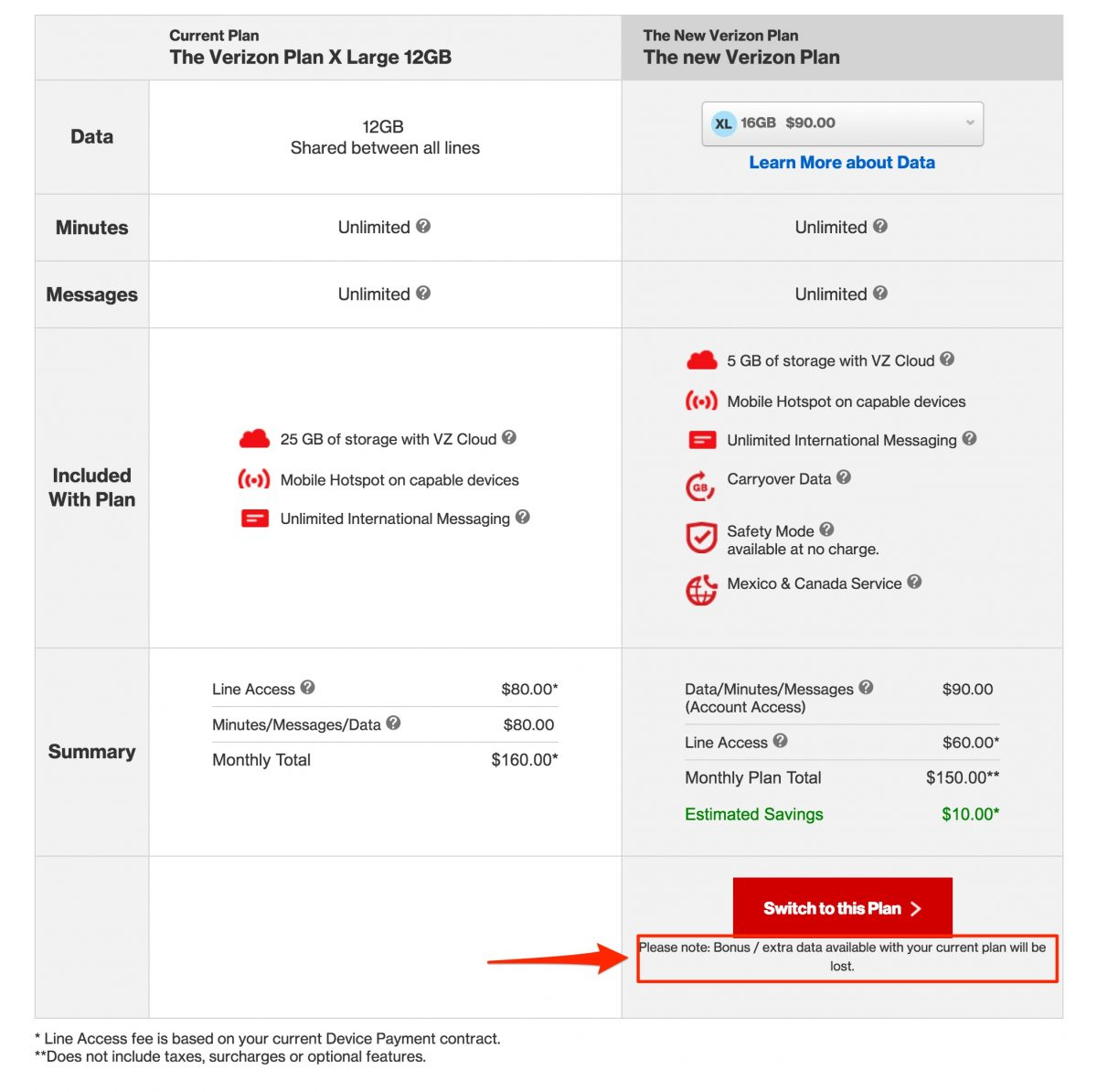 GearDiary New Verizon Plans Now Live: Should You Switch or Wait?