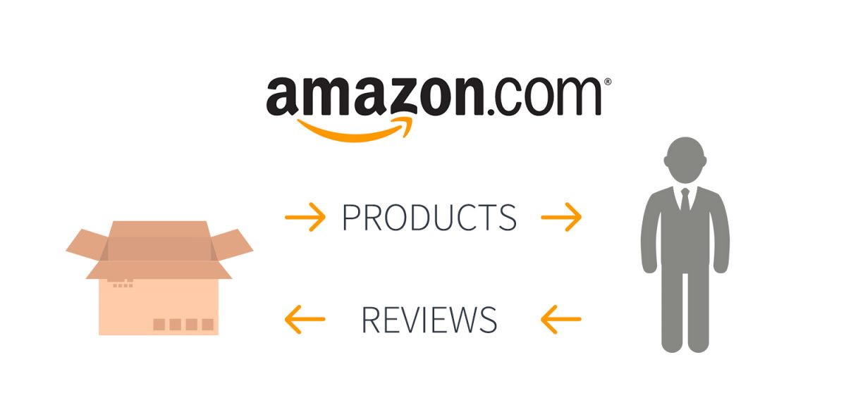 "GearDiary Amazon Finally Bans Shady Practice of Freebies for ""My Honest and Unbiased Review"""