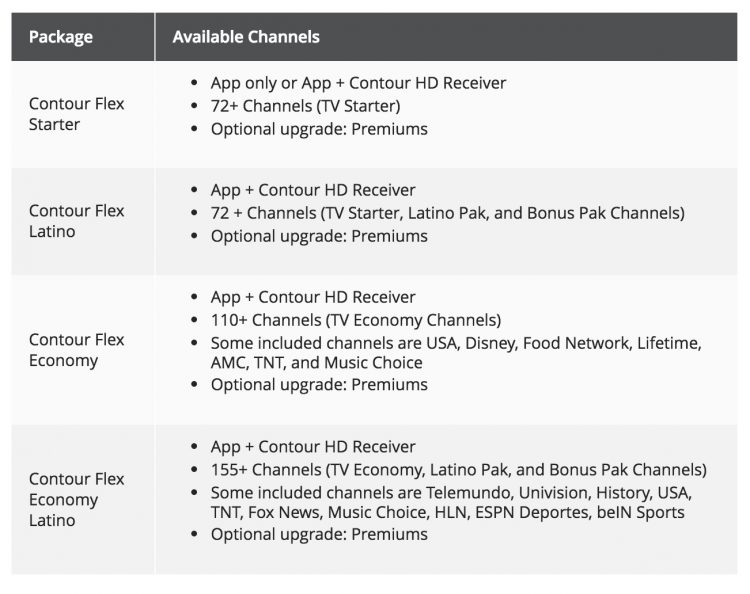 Cox Contour Flex Starter for $15/Mo Is the Skinny Bundle I've Been