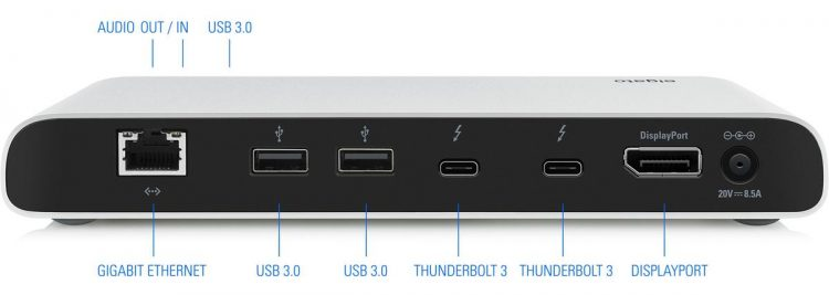 Elgato Introduces Thunderbolt 3 Dock with Dual 4K Display Support