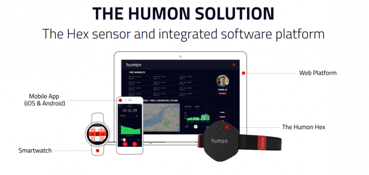 GearDiary Humon Changes How We Measure Fitness