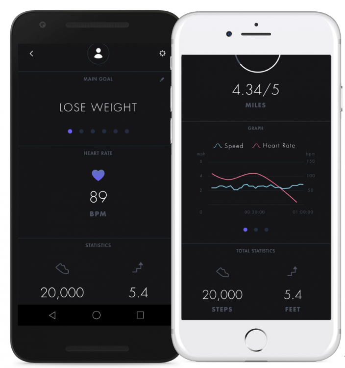 Vi AI Personal Trainer: More Than Just a Fitness Coach