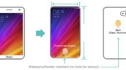 GearDiary Qualcomm Is Going to Make Fingerprint Technology Better — Even Underwater!