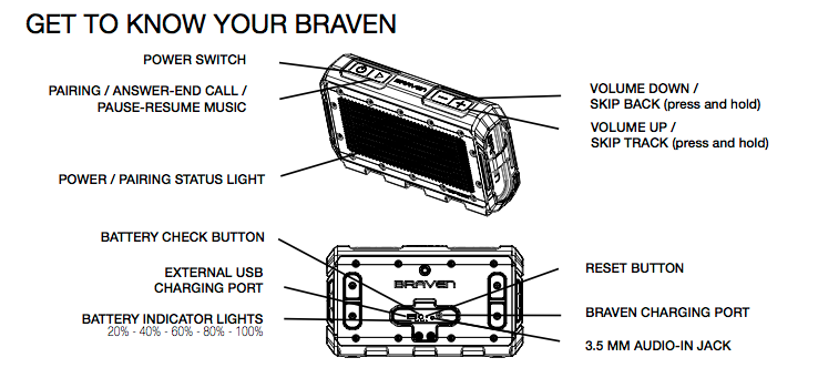 The BRAVEN BRV-BLADE Bluetooth Speaker Lets Your Music Slice Through the Quiet