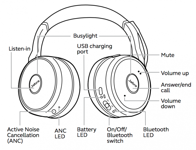 Jabra Evolve 75 Headphones With Active Noise Cancellation Are Ready