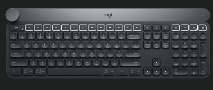 GearDiary Logitech Craft Keyboard Review: Next Gen Keyboard You Can Pre-Order Today