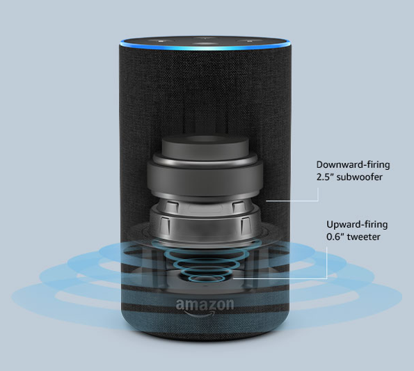 GearDiary Amazon Lets Loose with a New Range of Amazon Echo Devices