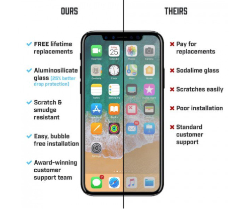Apple iPhone X BodyGuardz Pure 2 Premium Glass Screen Protector to the Rescue