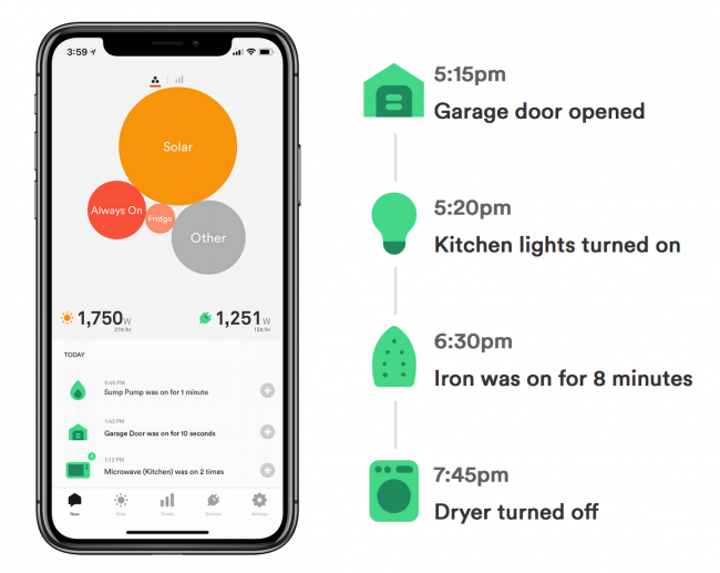 GearDiary Sense Device Can Help you Make Sense of your Electricity Bills
