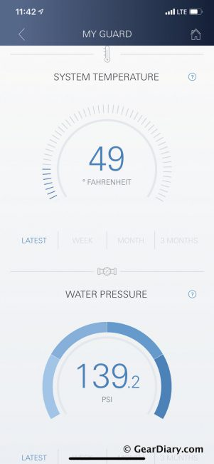 GearDiary Protect Your Home from Water Damage with GROHE Sense Guard