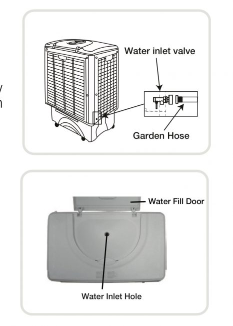 GearDiary Honeywell CO60PM Indoor/Outdoor Evaporative Air Cooler Is Great for Summer