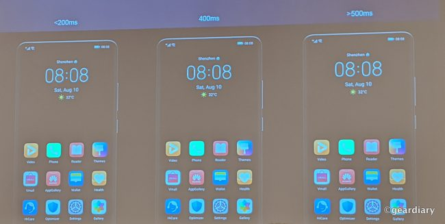 Huawei EMUI 10 Brings New Features and Usability