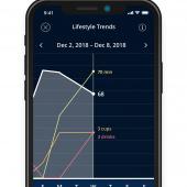 SleepScore App Details Flaws in Your Sleep Pattern