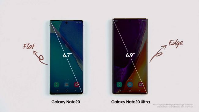 Samsung Unpacked Brought Galaxy Note20 Series, Galaxy Tab7 Series, Galaxy Z Fold 2, and More!