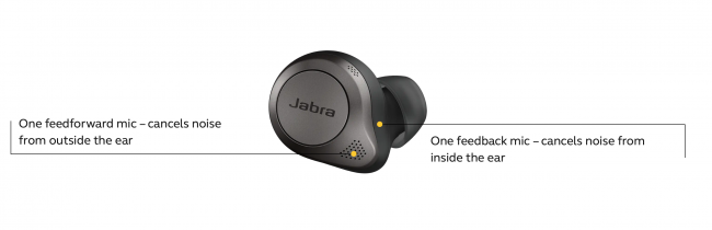 The Jabra Elite 85t True Wireless Headphones Review: Great Sound and ANC